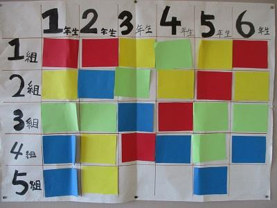 縦割りブロック表